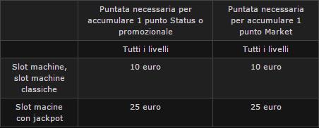 Vinci euro a-30308