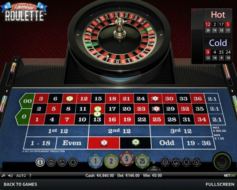 Roulette americana-35218