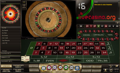 Tutorial casinò Euro - 39785